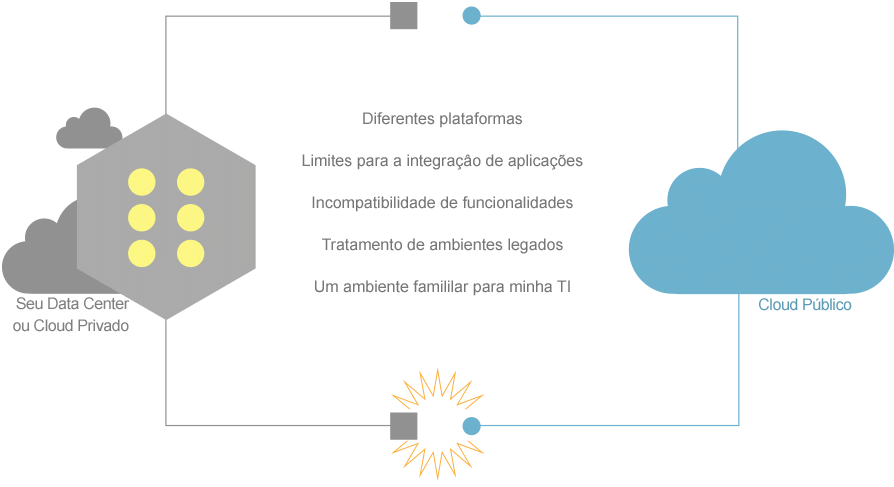 infografico desafios